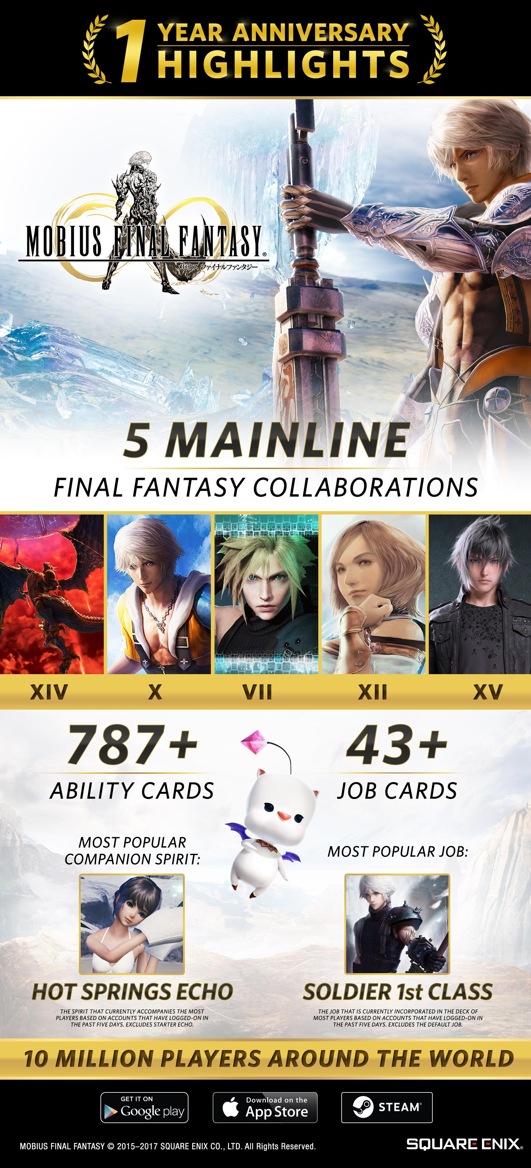 Mobius Final Fantasy Infographic